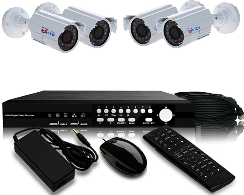 Low-cost CCTV Package, CCTV Camera